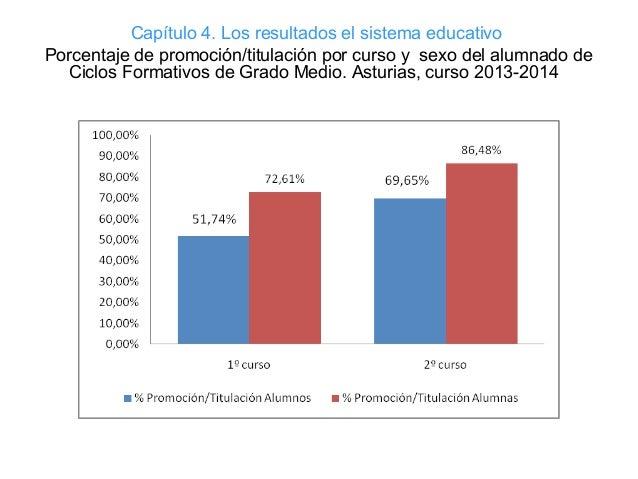 Informe Del Consejo Escolar Del Principado De Asturias 2013 2014