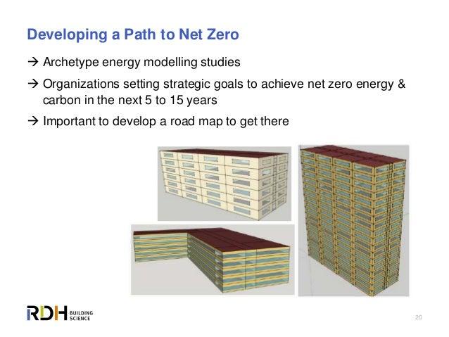 Building The Future Net Zero And Net Zero Ready
