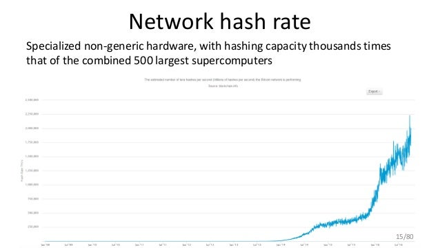 Network hash rate Specialized non-generic hardware, with hashing capacity thousands times that of the combined 500 largest...