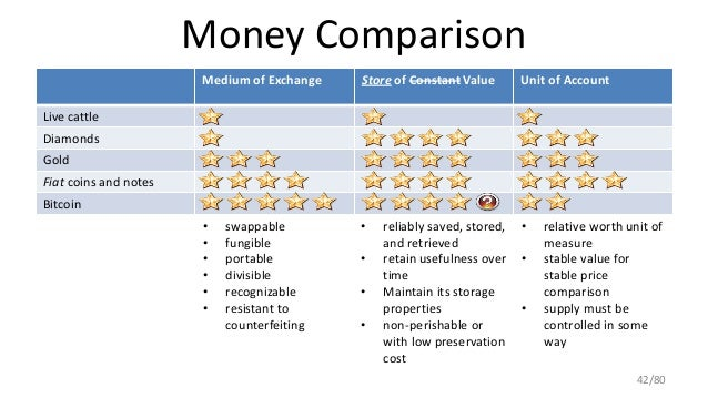 Money Comparison Medium of Exchange Store of Constant Value Unit of Account Live cattle Diamonds Gold Fiat coins and notes...