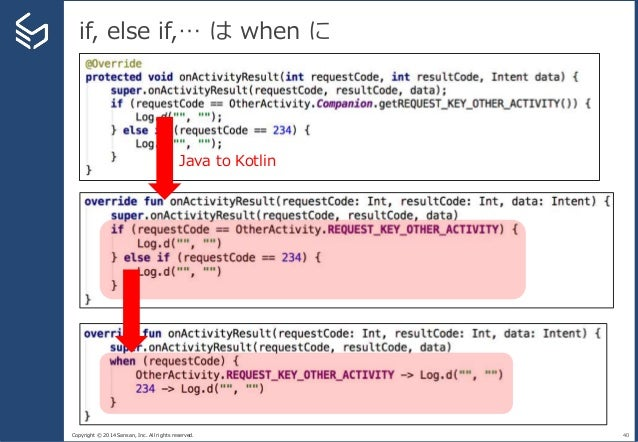Copyright © 2014 Sansan, Inc. All rights reserved. if, else if,… は when に 40 Java to Kotlin