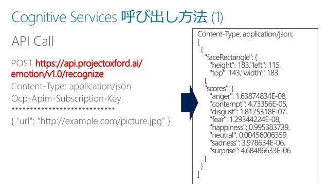 Cognitive Services 呼び出し方法 (1) API Call https://api.projectoxford.ai/ emotion/v1.0/recognize