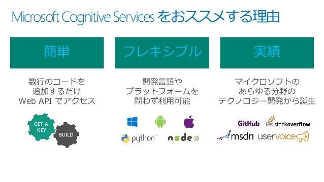 MicrosoftCognitiveServicesをおススメする理由 簡単 フレキシブル 実績 数行のコードを 追加するだけ Web API でアクセス 開発言語や プラットフォームを 問わず利用可能 マイクロソフトの あらゆる分野の テクノ...