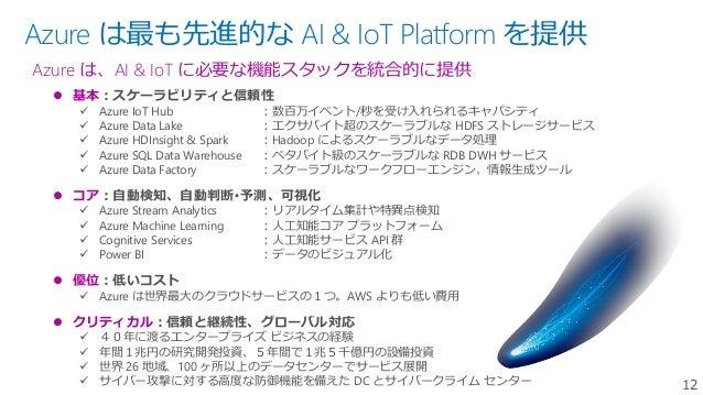 12 Azure は最も先進的な AI & IoT Platform を提供 Azure は、AI & IoT に必要な機能スタックを統合的に提供  基本:スケーラビリティと信頼性  Azure IoT Hub :数百万イベント/秒を受け入...