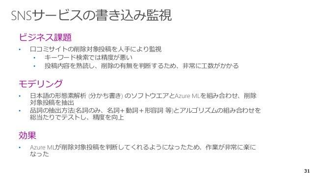 3131 ビジネス課題 • 口コミサイトの削除対象投稿を人手により監視 • キーワード検索では精度が悪い • 投稿内容を熟読し、削除の有無を判断するため、非常に工数がかかる モデリング • 日本語の形態素解析 (分かち書き) のソフトウエアとA...