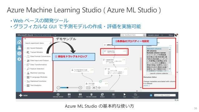 ① 部品をドラッグ&ドロップ ②各部品のプロパティーを設定 36 Azure ML Studio の基本的な使い方
