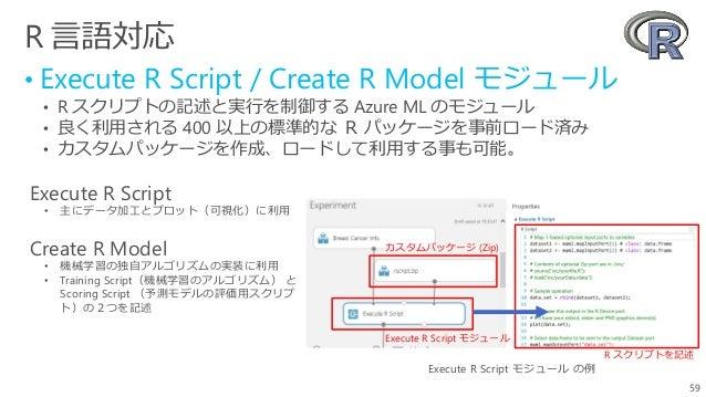 59 R 言語対応 • Execute R Script / Create R Model モジュール • R スクリプトの記述と実行を制御する Azure ML のモジュール • 良く利用される 400 以上の標準的な R パッケージを事前ロ...