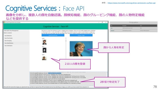 78 Cognitive Services:Face API 画像を分析し、複数人の顔を自動認識。顔検知機能、顔のグルーピング機能、顔の人物特定機能 などを提供する https://www.microsoft.com/cognitive-ser...