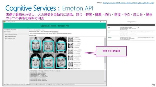 79 Cognitive Services:Emotion API 画像や動画を分析し、人の感情を自動的に認識。怒り・軽蔑・嫌悪・怖れ・幸福・中立・悲しみ・驚き の8つの要素を確率で回答 https://www.microsoft.com/co...