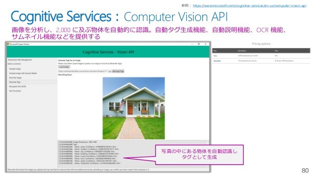 80 Cognitive Services:Computer Vision API 画像を分析し、2,000 に及ぶ物体を自動的に認識。自動タグ生成機能、自動説明機能、OCR 機能、 サムネイル機能などを提供する https://www.mic...