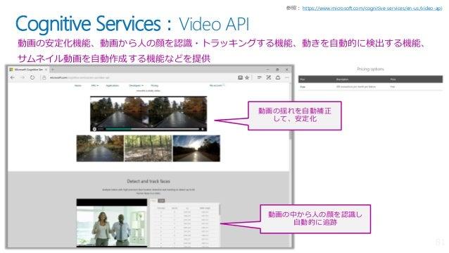 Cognitive Services:Video API 動画の安定化機能、動画から人の顔を認識・トラッキングする機能、動きを自動的に検出する機能、 サムネイル動画を自動作成する機能などを提供 https://www.microsoft.com...