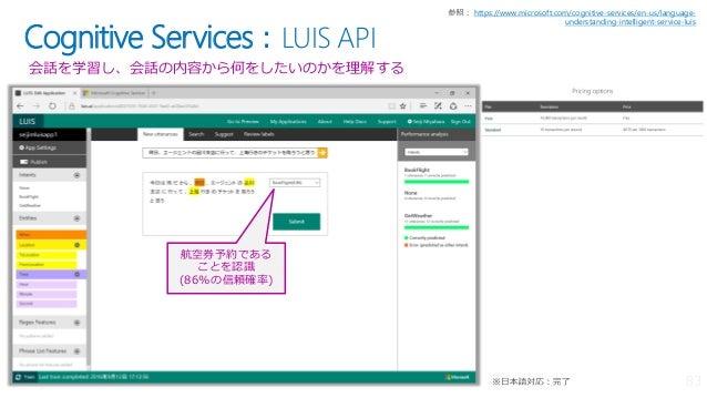 Cognitive Services:LUIS API 会話を学習し、会話の内容から何をしたいのかを理解する https://www.microsoft.com/cognitive-services/en-us/language- unders...