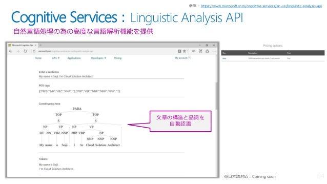 Cognitive Services:Linguistic Analysis API 自然言語処理の為の高度な言語解析機能を提供 https://www.microsoft.com/cognitive-services/en-us/lingui...