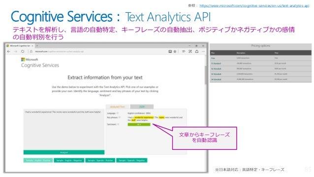 Cognitive Services:Text Analytics API テキストを解析し、言語の自動特定、キーフレーズの自動抽出、ポジティブかネガティブかの感情 の自動判別を行う https://www.microsoft.com/cogn...
