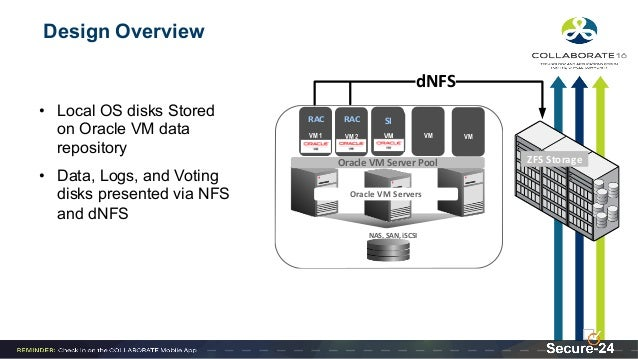 Optimize and simplify oracle 12c rac using dnfs zfs and oisp for Zfs pool design