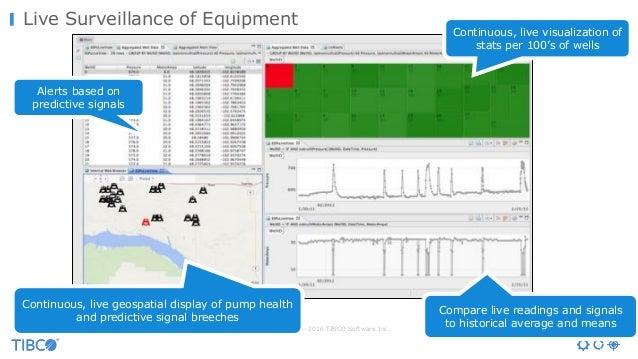 © Copyright 2000-2016 TIBCO Software Inc. Live Surveillance of Equipment Continuous, live geospatial display of pump healt...
