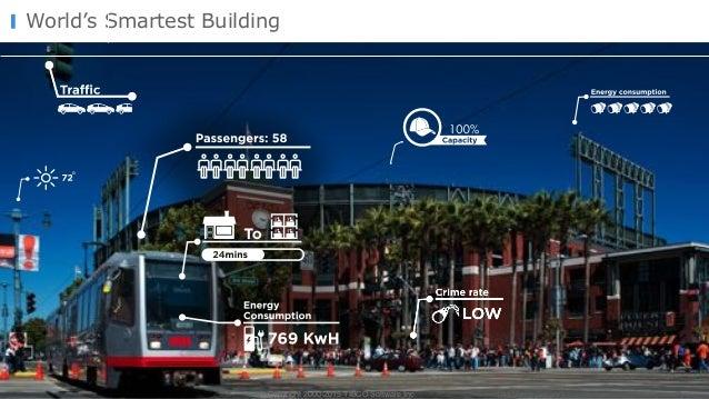 © Copyright 2000-2016 TIBCO Software Inc. World's Smartest Building © Copyright 2000-2015 TIBCO Software Inc.