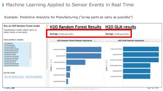Machine Learning Applied to Sensor Events in Real Time © Copyright 2000-2016 TIBCO Software Inc. Example: Predictive Analy...