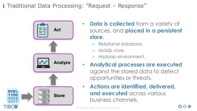 """© Copyright 2000-2016 TIBCO Software Inc. Traditional Data Processing: """"Request – Response"""" • Data is collected from a var..."""