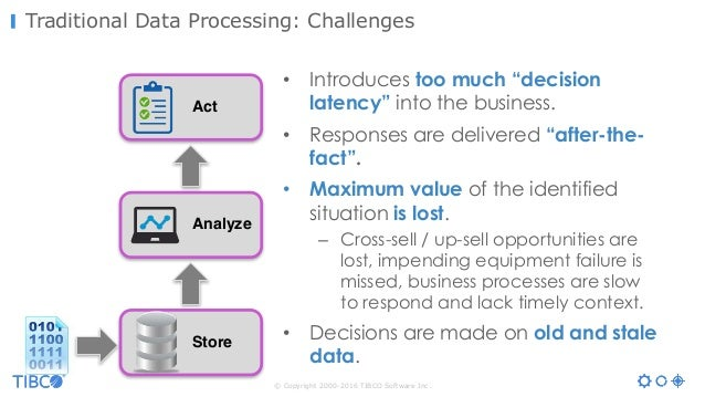 © Copyright 2000-2016 TIBCO Software Inc. Traditional Data Processing: Challenges Store Analyze Act • Introduces too much ...