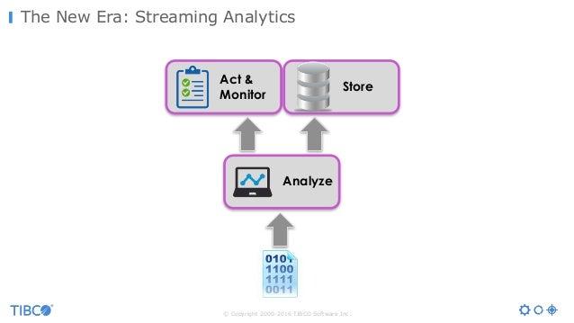 © Copyright 2000-2016 TIBCO Software Inc. The New Era: Streaming Analytics Act & Monitor Analyze Store