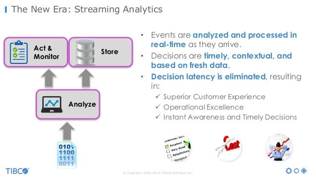 © Copyright 2000-2016 TIBCO Software Inc. The New Era: Streaming Analytics • Events are analyzed and processed in real-tim...