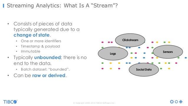 "© Copyright 2000-2016 TIBCO Software Inc. Streaming Analytics: What Is A ""Stream""? Clickstream Sensors Social Data Logs • ..."