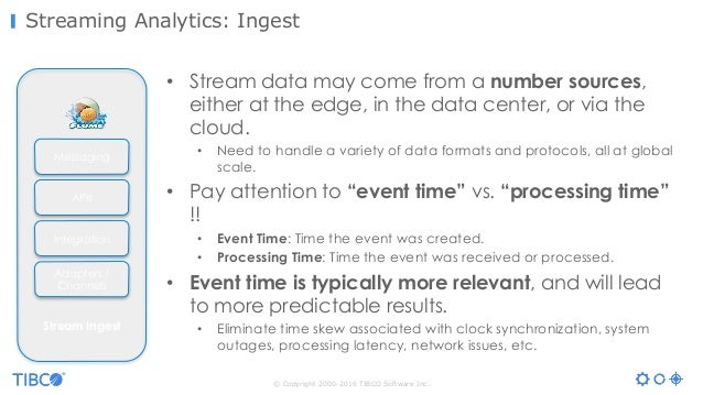 © Copyright 2000-2016 TIBCO Software Inc. Streaming Analytics: Ingest APIs Adapters / Channels Integration Messaging Strea...