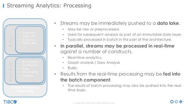 © Copyright 2000-2016 TIBCO Software Inc. Streaming Analytics: Processing Batch • Transform • Deep ML • Analytics • Data L...