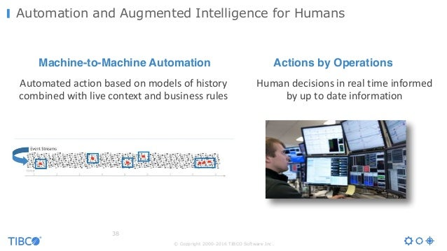 © Copyright 2000-2016 TIBCO Software Inc. Automation and Augmented Intelligence for Humans Actions by Operations Humandec...