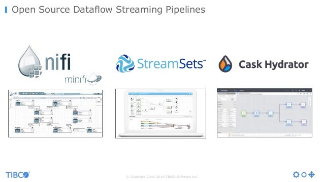 © Copyright 2000-2016 TIBCO Software Inc. Open Source Dataflow Streaming Pipelines