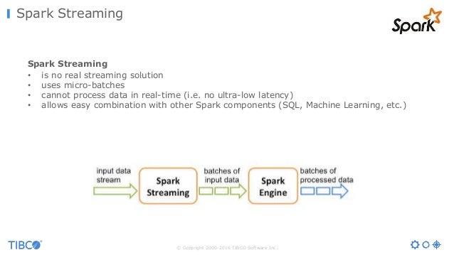 © Copyright 2000-2016 TIBCO Software Inc. Spark Streaming Spark Streaming • is no real streaming solution • uses micro-bat...