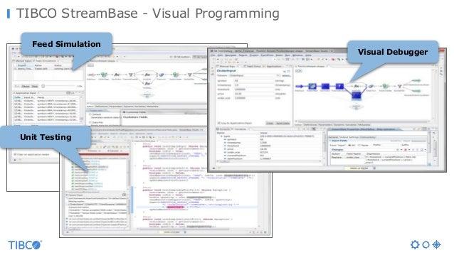 Visual Debugger Feed Simulation Unit Testing StreamBase Development StudioTIBCO StreamBase - Visual Programming