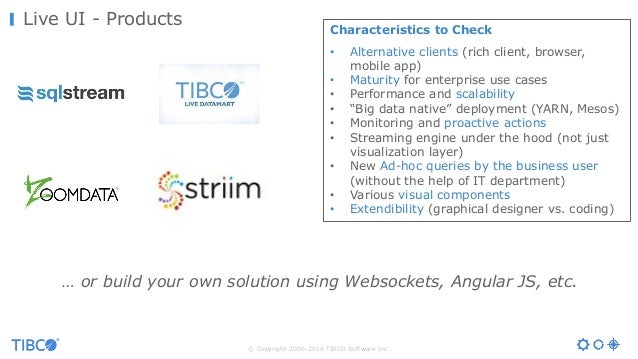 © Copyright 2000-2016 TIBCO Software Inc. Live UI - Products Characteristics to Check • Alternative clients (rich client, ...