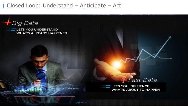 © Copyright 2000-2016 TIBCO Software Inc. Closed Loop: Understand – Anticipate – Act
