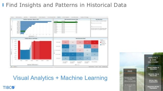 Find Insights and Patterns in Historical Data Visual Analytics + Machine Learning