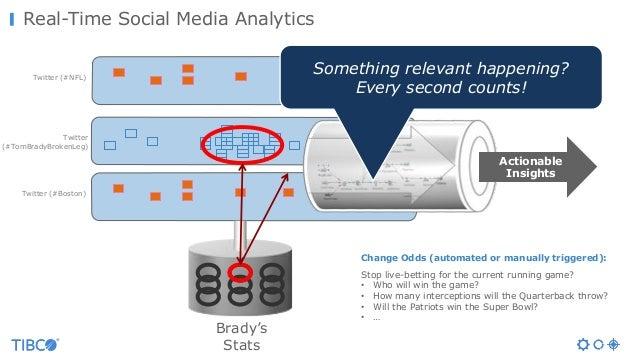 Real-Time Social Media Analytics Twitter (#TomBradyBrokenLeg) Twitter (#Boston) Brady's Stats Actionable Insights Twitter ...