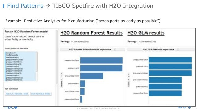 Find Patterns à TIBCO Spotfire with H2O Integration © Copyright 2000-2016 TIBCO Software Inc. Example: Predictive Analytic...
