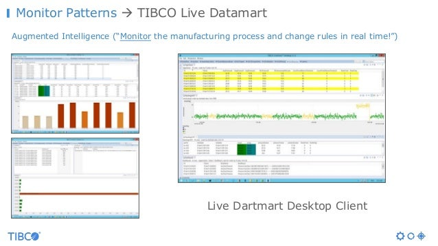 """Monitor Patterns à TIBCO Live Datamart Augmented Intelligence (""""Monitor the manufacturing process and change rules in real..."""