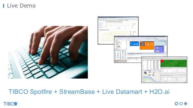 TIBCO Spotfire + StreamBase + Live Datamart + H2O.ai Live DemoLive Demo