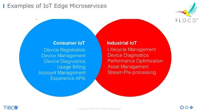 Open Source IoT Project Flogo - Introduction, Overview and ...