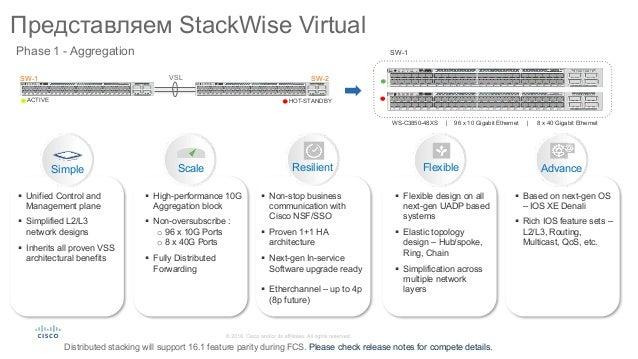 Развитие решений по коммутации в корпоративных сетях Cisco