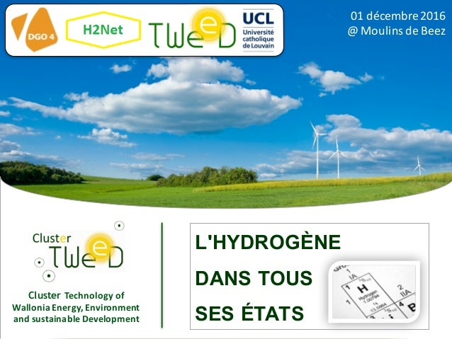 Cluster Technology	of	 Wallonia	Energy,	Environment	 and	sustainable	Development 01	décembre	2016	 @	Moulins	de	Beez L'HYD...