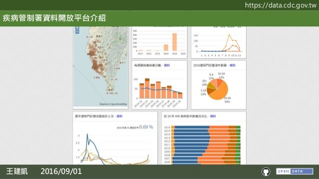 https://data.cdc.gov.tw 疾病管制署資料開放平台介紹 王建凱 2016/09/01