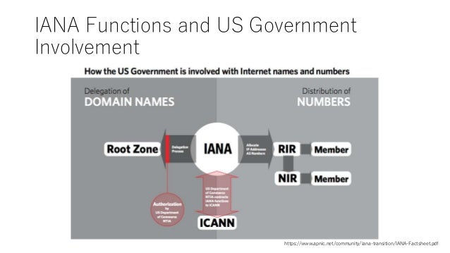 IANA Functions and US Government Involvement https://www.apnic.net/community/iana-transition/IANA-Factsheet.pdf