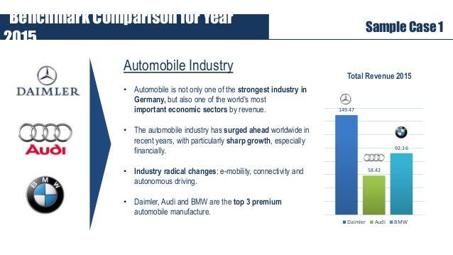 Volkswagen Financial ratio analysis for 2015 & 2016