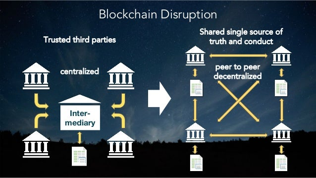 Impact of Blockchain on Big Data | Blockchain Council