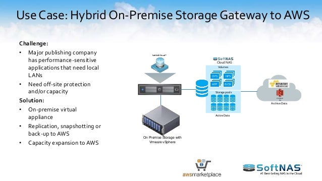 Building a Hybrid Cloud with AWS and VMware vSphere