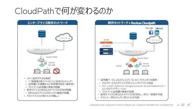 brocade partnerwebinar: network edge キャンパスムスイッチ新製品 cloudpath