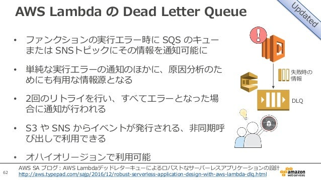 AWS Lambda Supports Dead Letter Queues 180965
